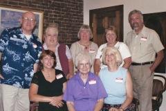 2003 board of directors